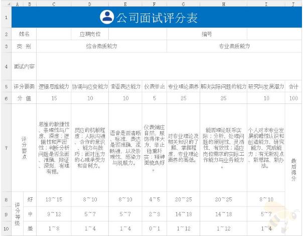 公司公开招聘人员面试评分Excel表格模板