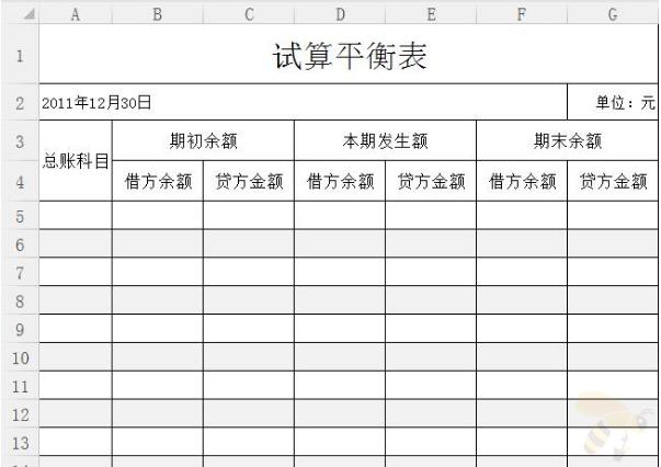 Excel试算平衡表格