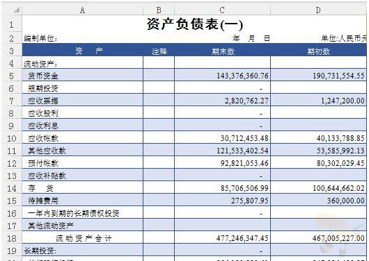 Excel资产负债表含数据表格
