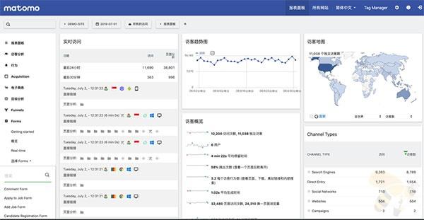 Matomo网站访问数据统计系统网站源码(网站数据统计系统)